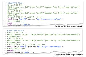 Wordpress CSS-Hyphenation language
